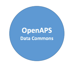 OpenAPS Data Commons