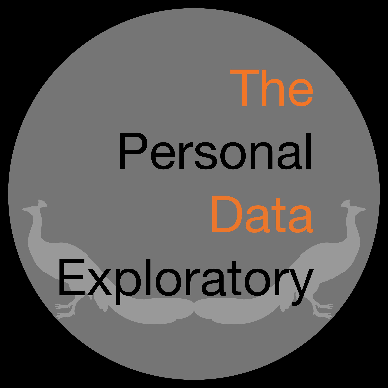 Juno's Personal Data Exploratory